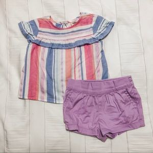 Oshkosh B'gosh Stripe Blouse Outfit